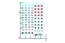 Décalcomanie Plaques Signalétiques Europe Vitesse 1/43 (REF : 186)