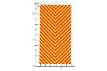 Décalcomanie Chevrons jaunes 1/43 (REF : 228)