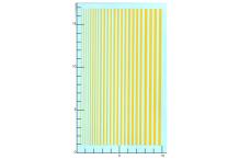 Décalcomanie filets jaunes divers largeur (REF : 425)